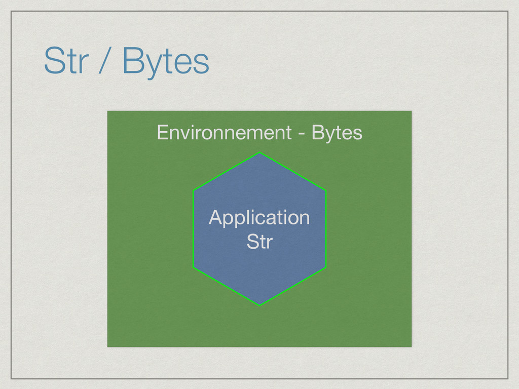 Environnement - Bytes  Str / Bytes Application ...