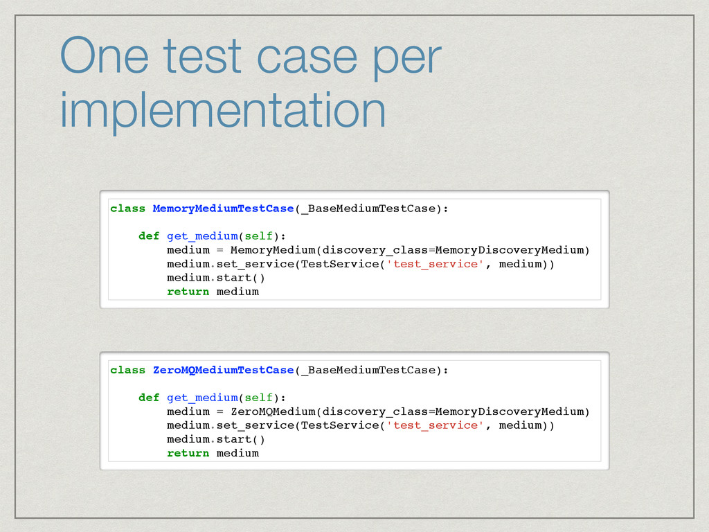 One test case per implementation class MemoryMe...