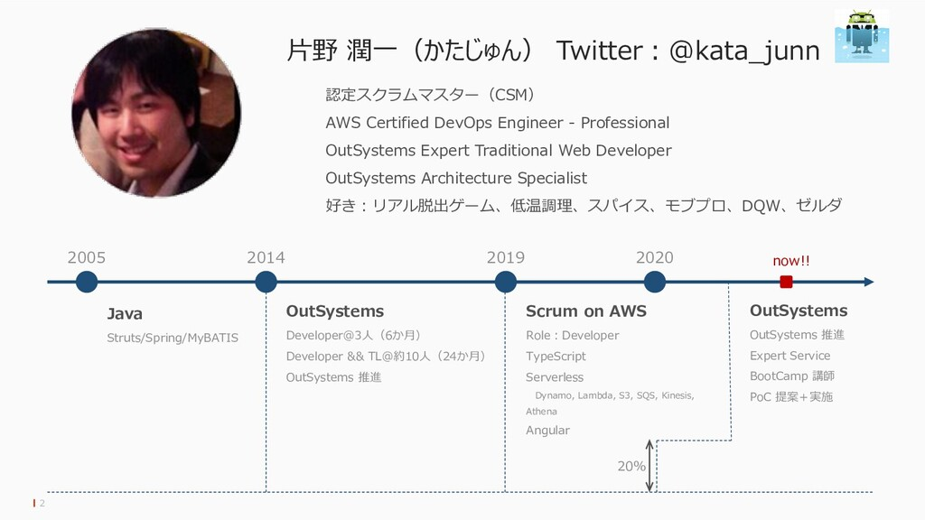 Java Struts/Spring/MyBATIS 2005 2014 OutSystems...