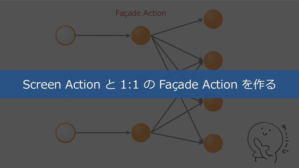 Façade Action Screen Action と 1:1 の Façade Acti...