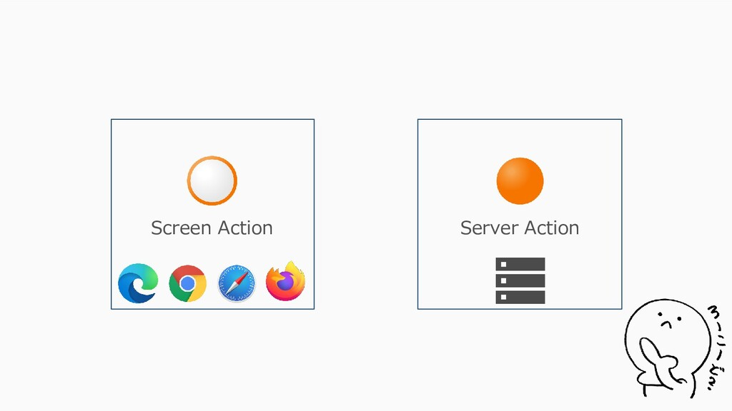 Screen Action Server Action