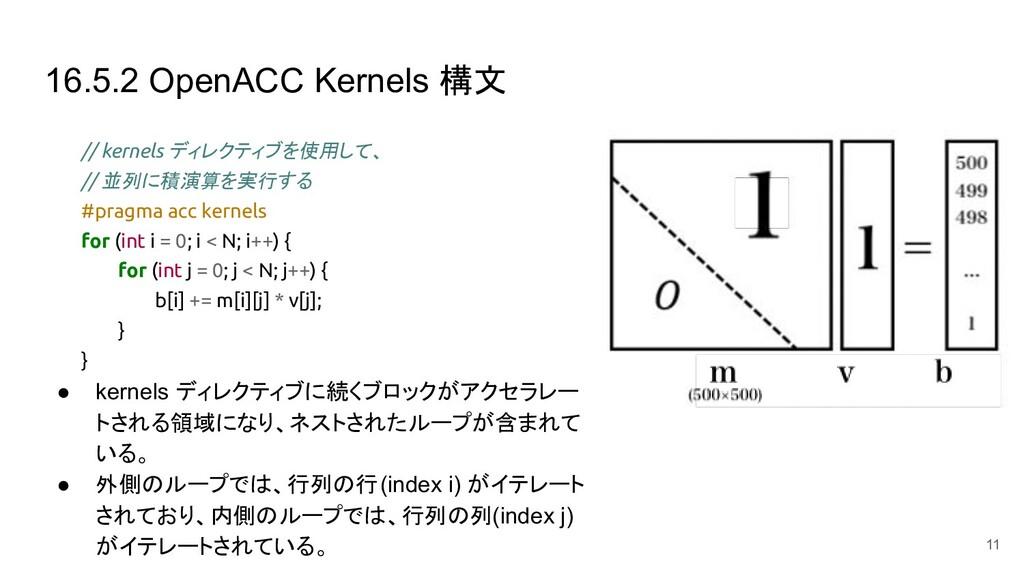 16.5.2 OpenACC Kernels 構文 // kernels ディレクティブを使用...