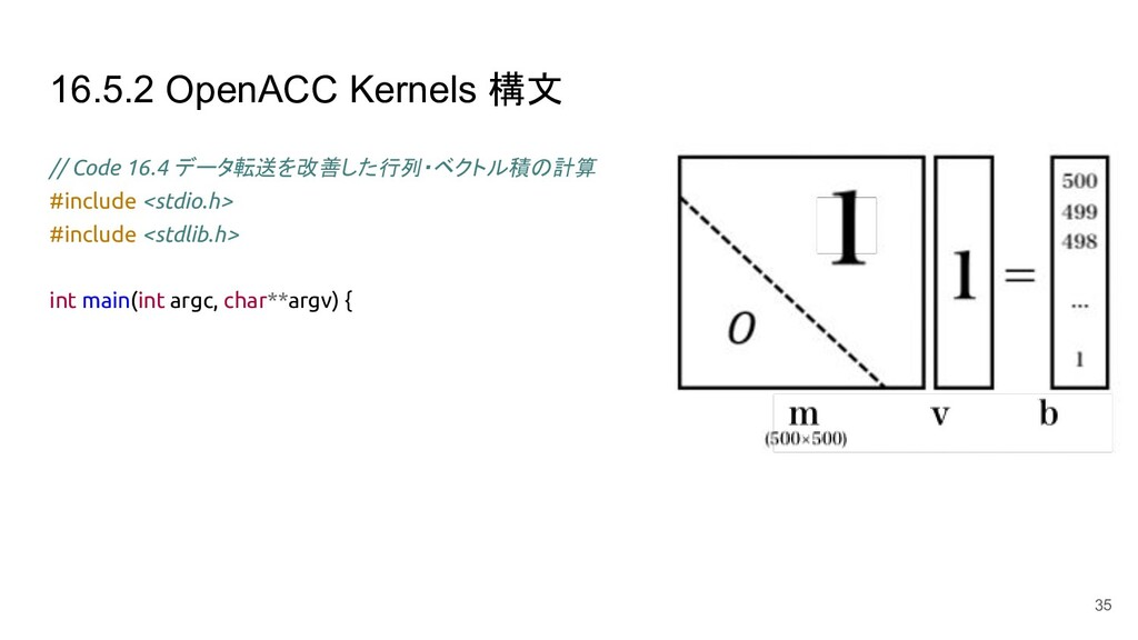 16.5.2 OpenACC Kernels 構文 // Code 16.4 データ転送を改善...