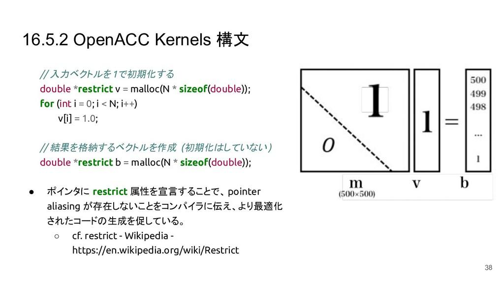 16.5.2 OpenACC Kernels 構文 // 入力ベクトルを1で初期化する dou...