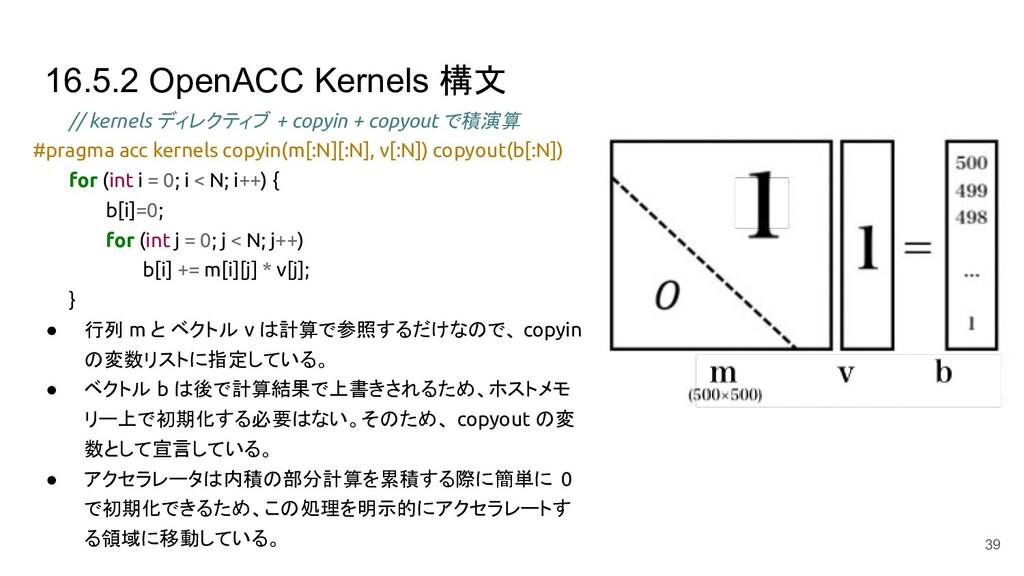 16.5.2 OpenACC Kernels 構文 // kernels ディレクティブ + ...