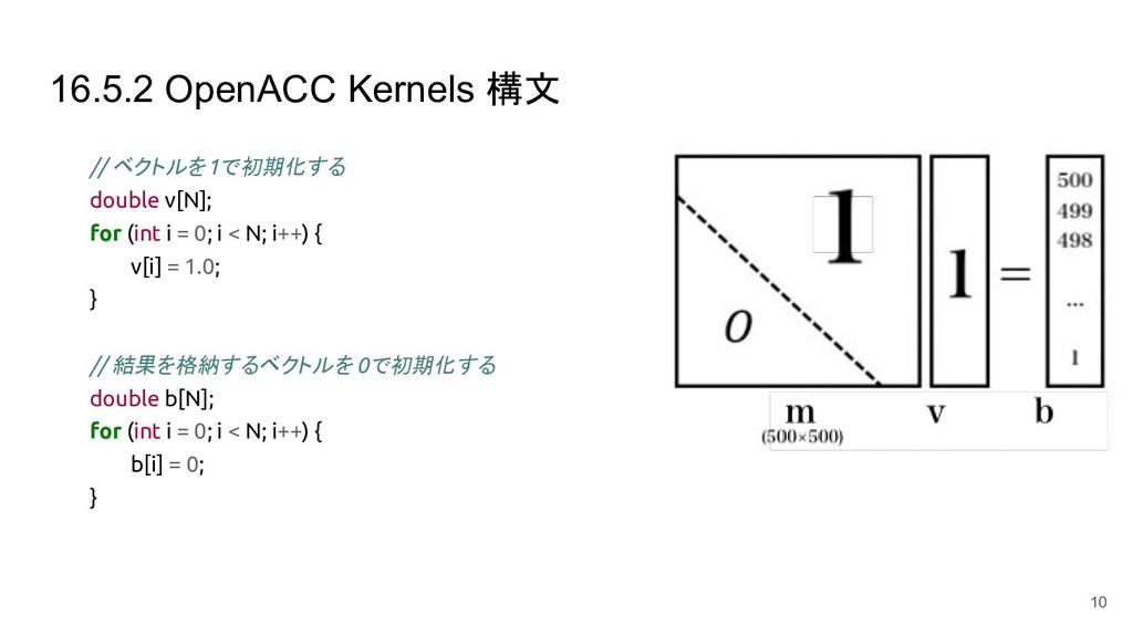 16.5.2 OpenACC Kernels 構文 // ベクトルを1で初期化する doubl...