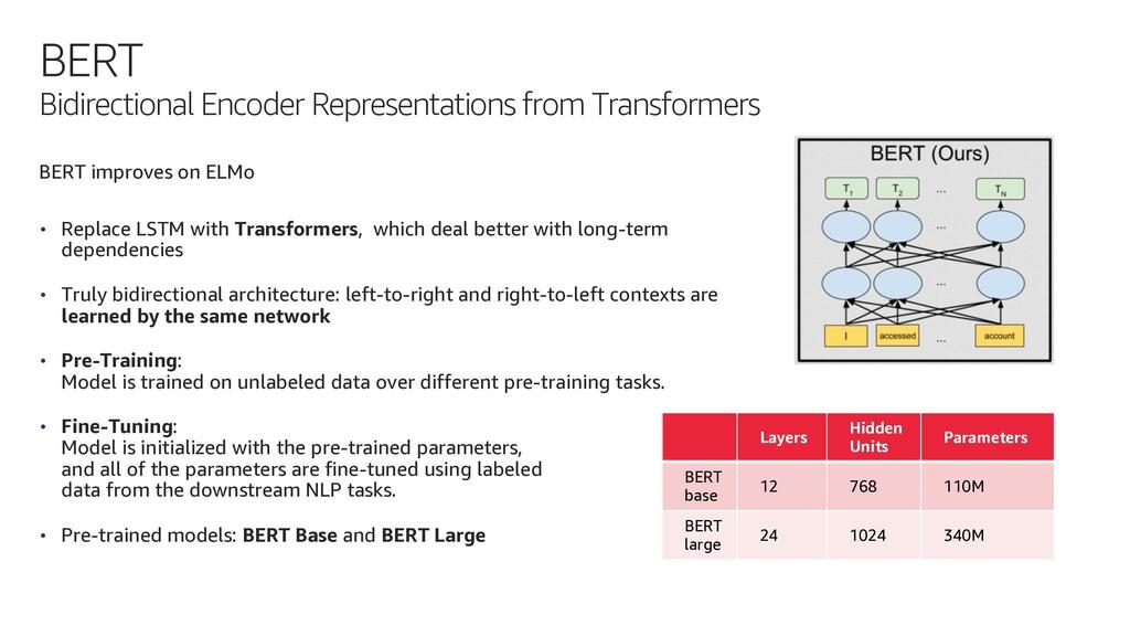 BERT Bidirectional Encoder Representations from...