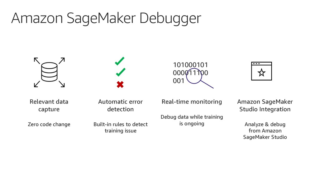 Amazon SageMaker Debugger Relevant data capture...