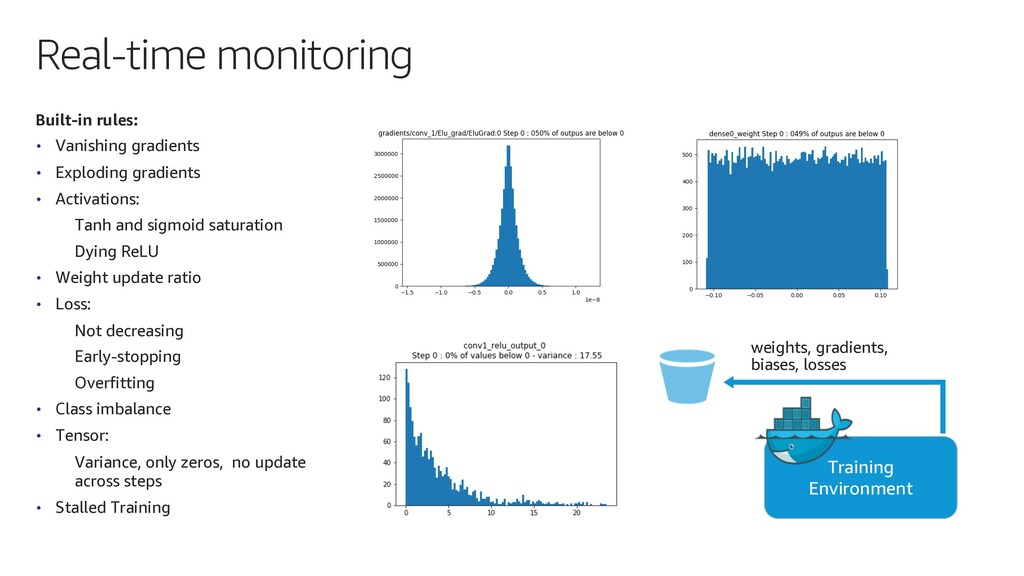 Real-time monitoring Built-in rules: • Vanishin...