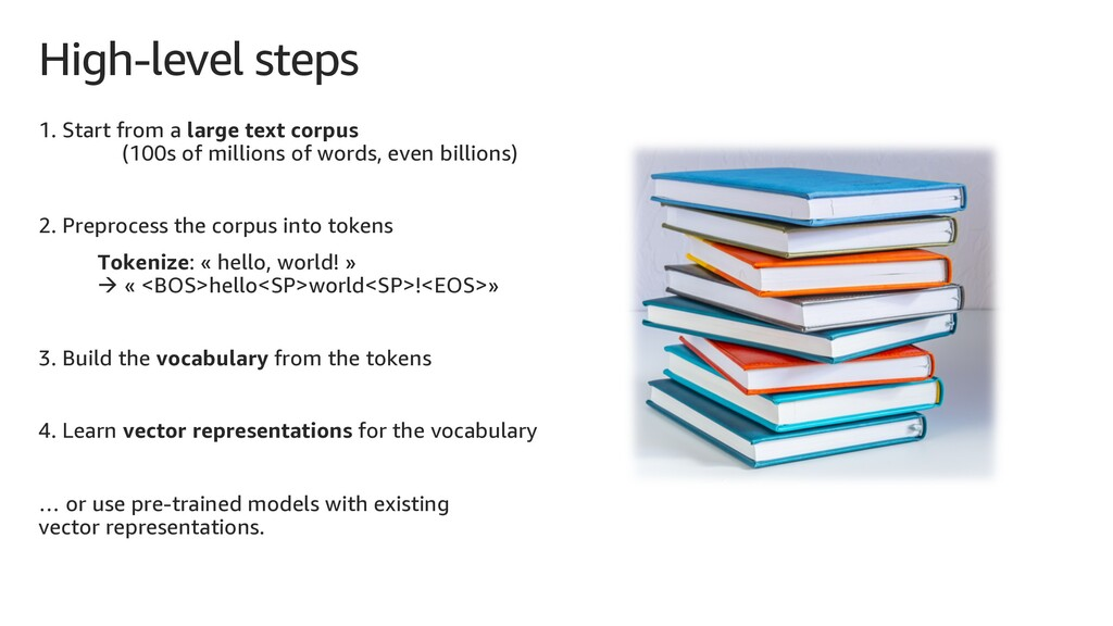 High-level steps 1. Start from a large text cor...