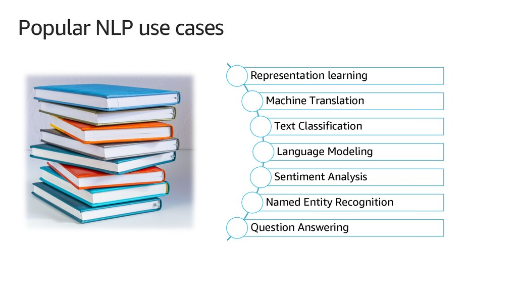 Popular NLP use cases Representation learning M...