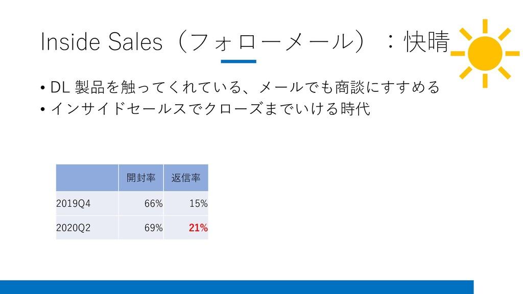 Inside Sales(フォローメール):快晴 • DL 製品を触ってくれている、メールでも...