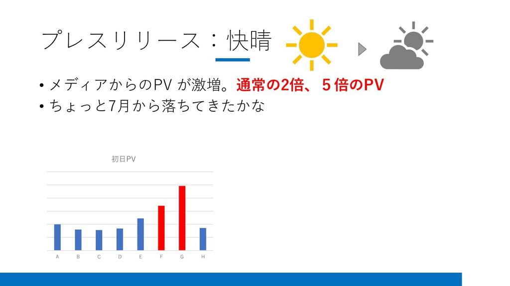 プレスリリース:快晴 • メディアからのPV が激増。通常の2倍、5倍のPV • ちょっと7月...