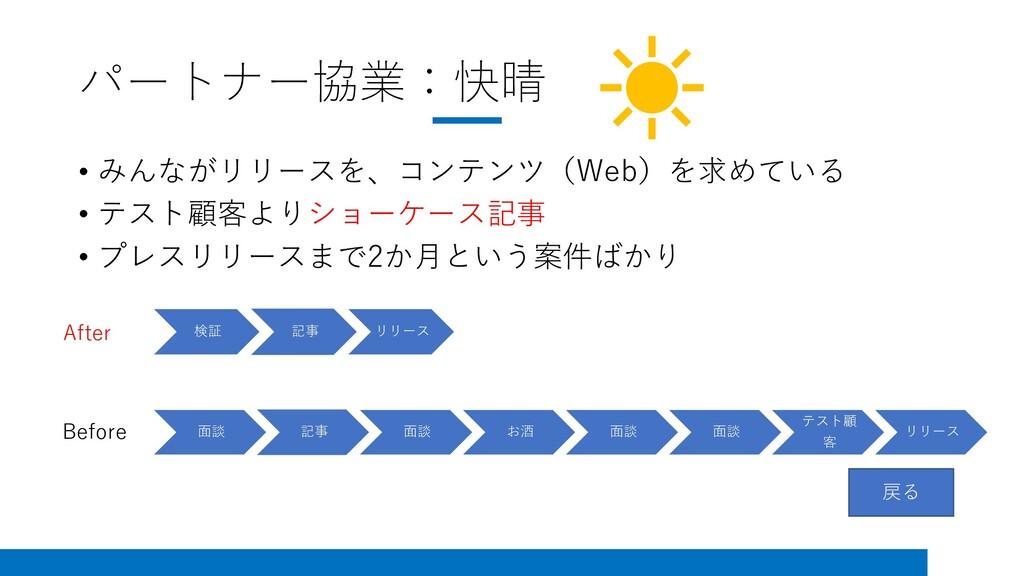 パートナー協業:快晴 • みんながリリースを、コンテンツ(Web)を求めている • テスト顧客...