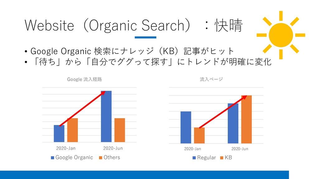 Website(Organic Search):快晴 • Google Organic 検索に...