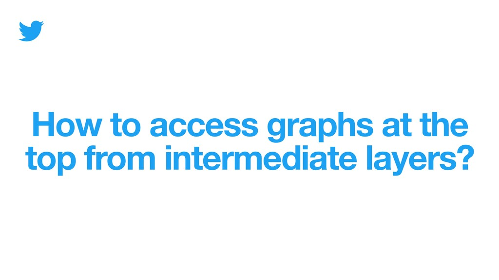 How to access graphs at the top from intermedia...