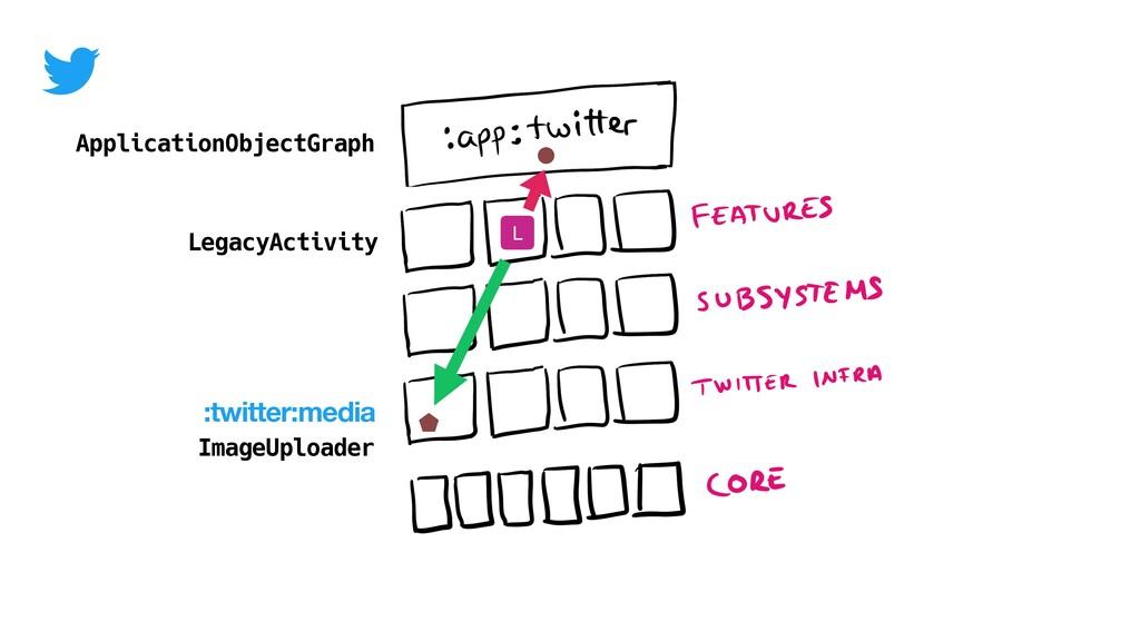 :twitter:media L ImageUploader LegacyActivity A...
