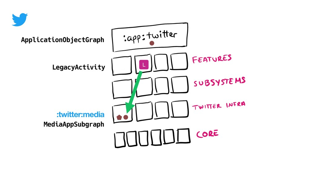 :twitter:media MediaAppSubgraph L LegacyActivit...