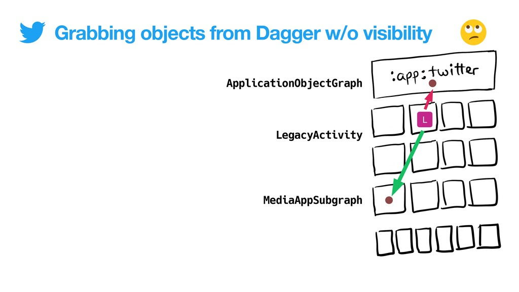 Grabbing objects from Dagger w/o visibility Med...