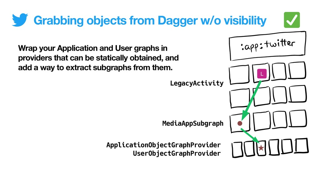 Grabbing objects from Dagger w/o visibility Wra...