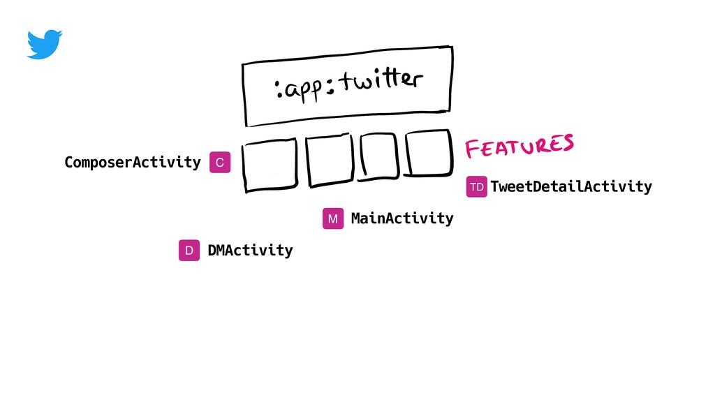 ComposerActivity MainActivity DMActivity TweetD...
