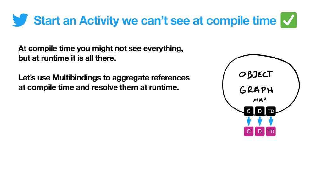 C D TD C D TD Start an Activity we can't see at...