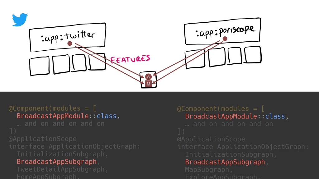@Component(modules = [ BroadcastAppModule::clas...