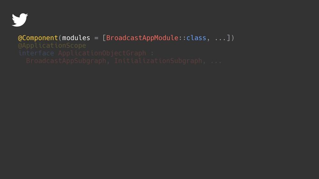 @ApplicationScope interface ApplicationObjectGr...