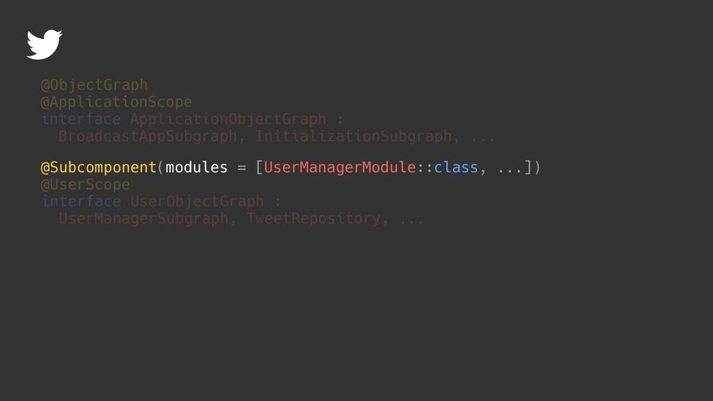 @UserScope interface UserObjectGraph : UserMana...