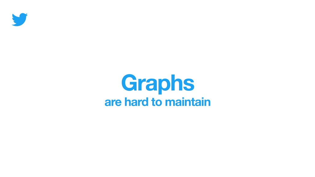 Graphs are hard to maintain