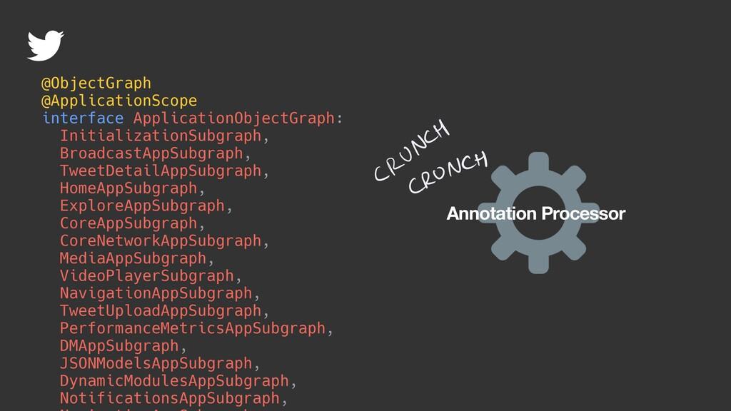 Annotation Processor @ObjectGraph @ApplicationS...