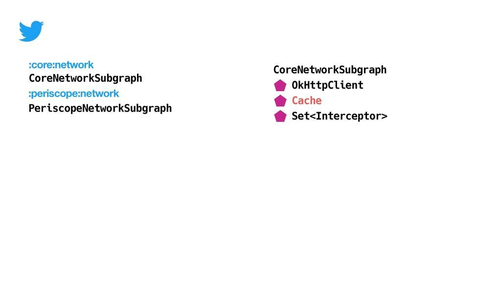 PeriscopeNetworkSubgraph :periscope:network Cor...