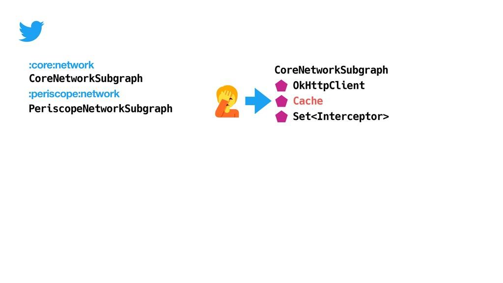 CoreNetworkSubgraph OkHttpClient Cache Set<Inte...