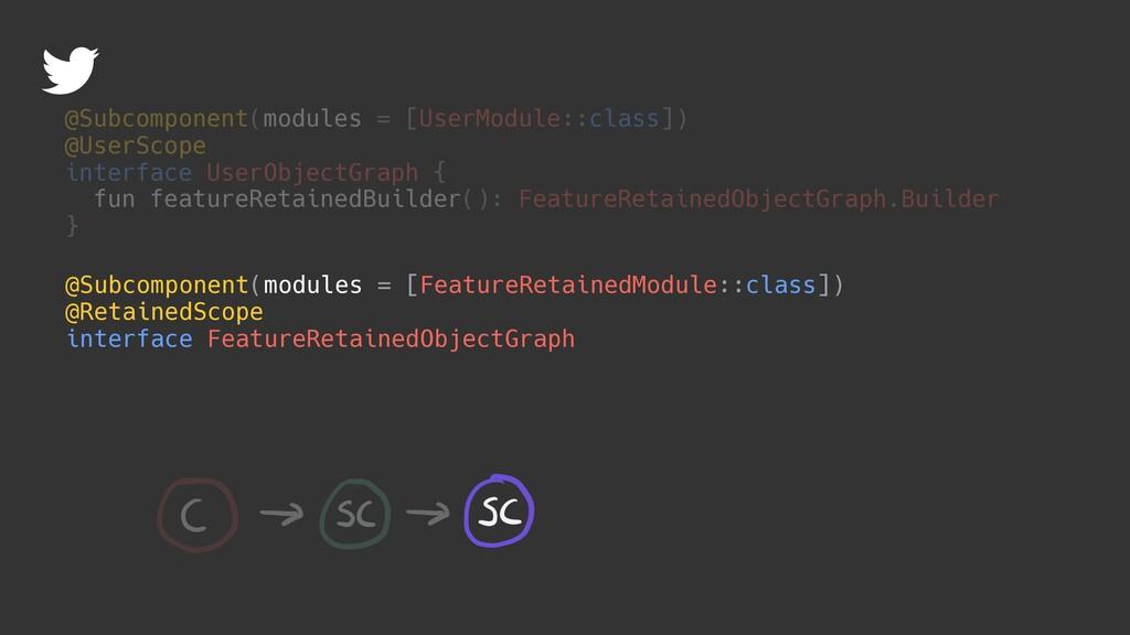 { fun featureRetainedBuilder(): FeatureRetained...