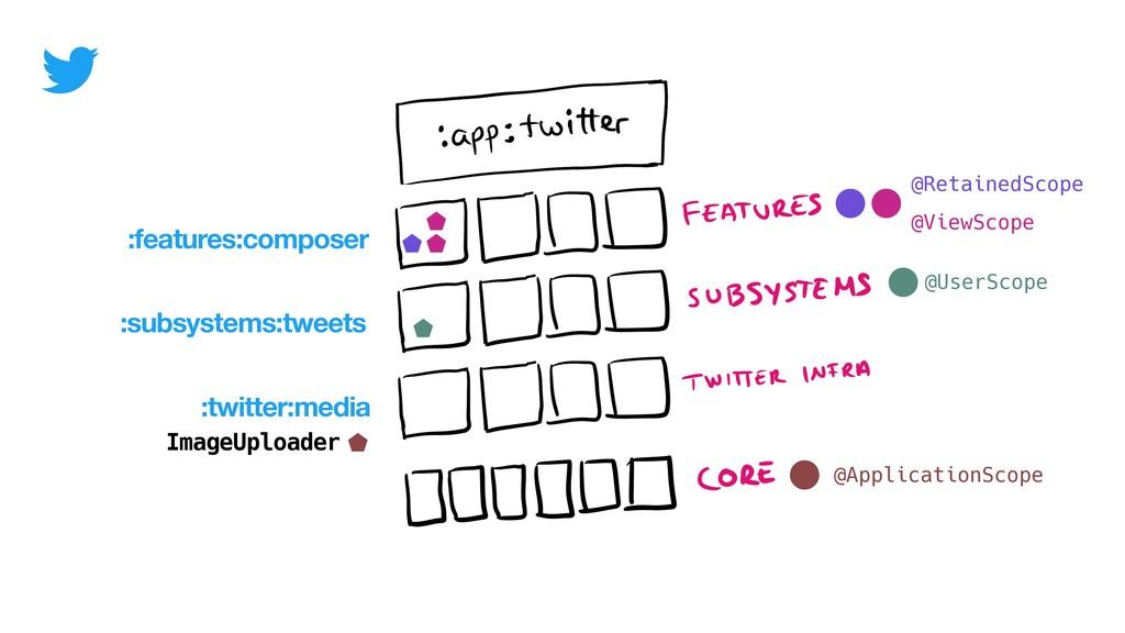 :twitter:media ImageUploader :features:composer...