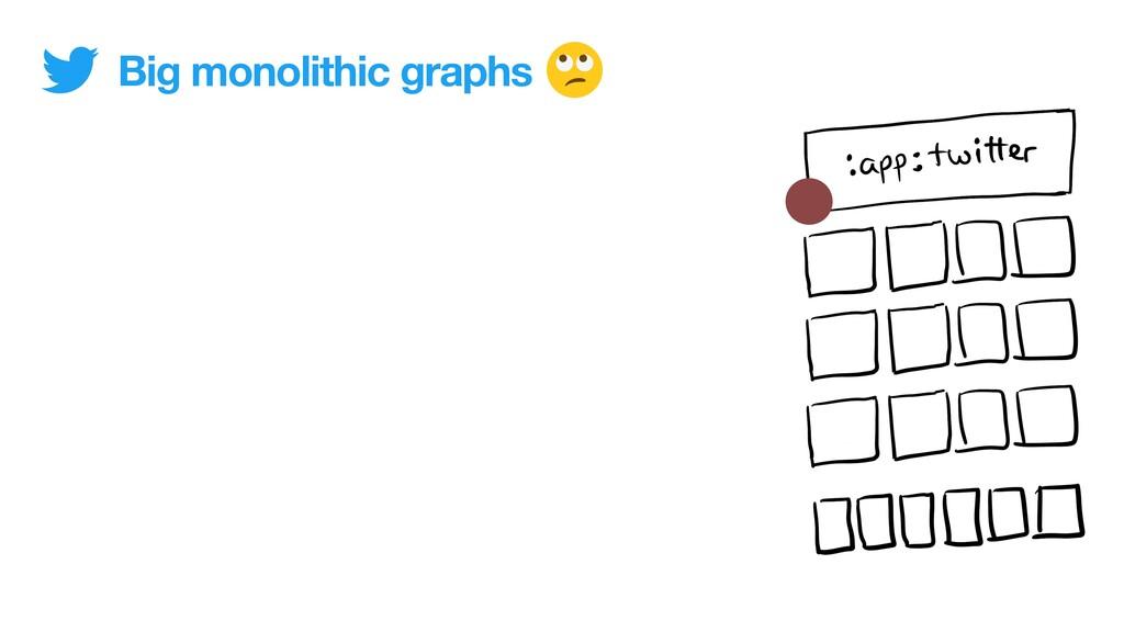 Big monolithic graphs