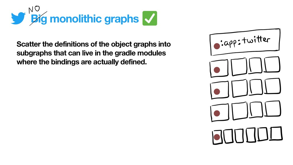 Big monolithic graphs Scatter the definitions o...