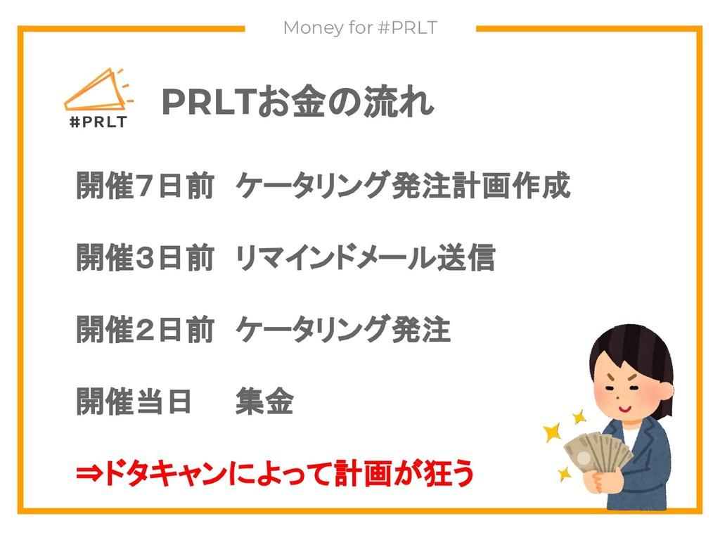 Money for #PRLT PRLTお金の流れ グッズ、 打ち上げ 40% ケータリング ...
