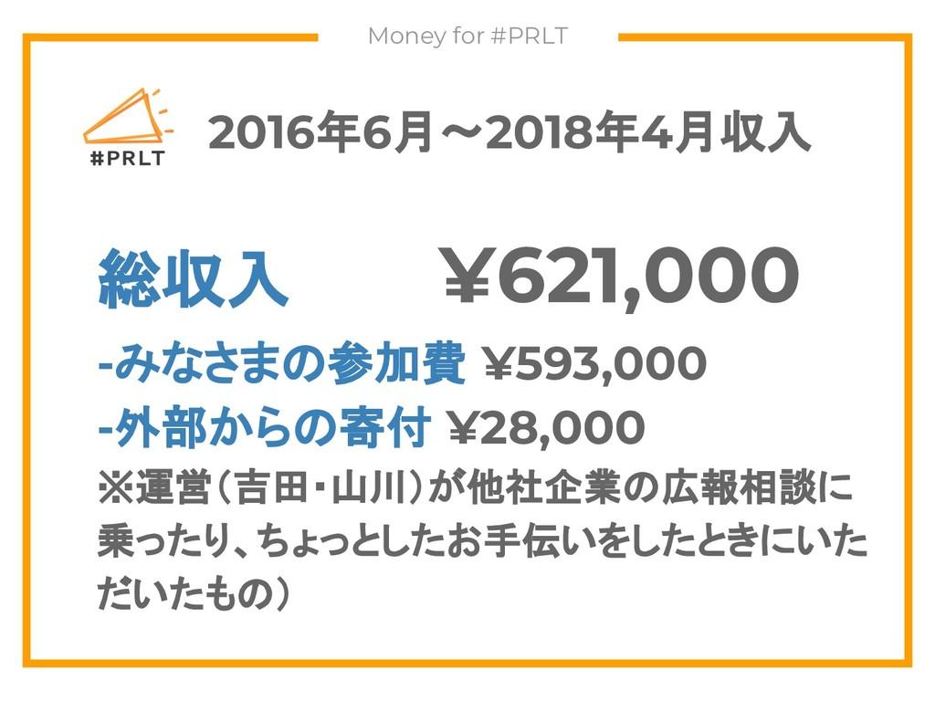 Money for #PRLT 2016年6月〜2018年4月収入 グッズ、 打ち上げ 40%...