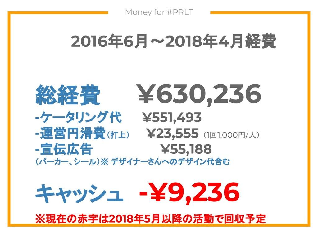 総経費  ¥630,236 -ケータリング代  ¥551,493     -運営円滑費(打上)...