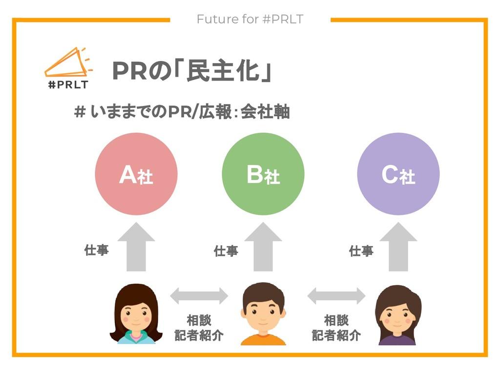 PRの「民主化」 Future for #PRLT A社 B社 C社 # いままでのPR/広報...