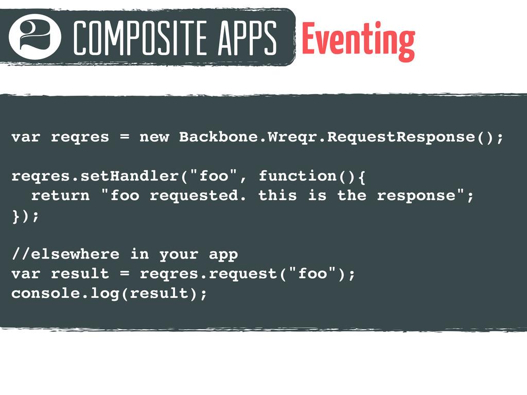 Composite Apps 2 Eventing var reqres = new Back...