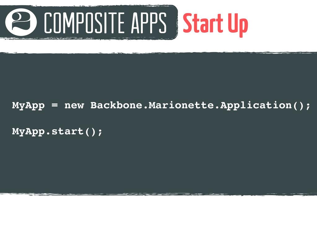 Composite Apps 2 Start Up MyApp = new Backbone....