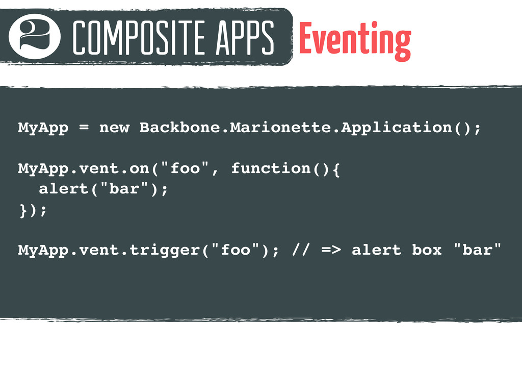 Composite Apps 2 Eventing MyApp = new Backbone....