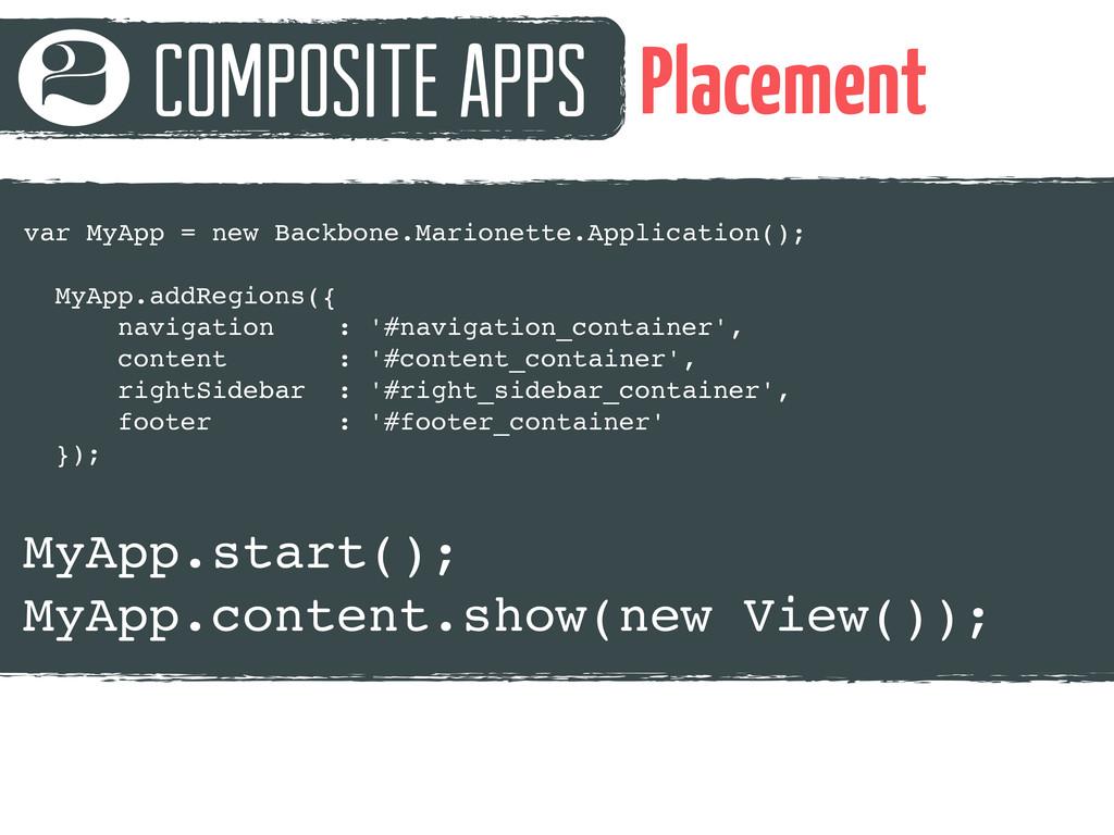 Composite Apps 2 Placement MyApp.start(); MyApp...
