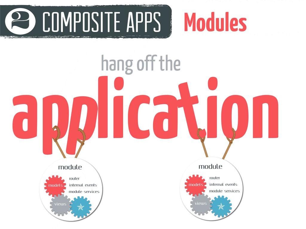 Composite Apps 2 Modules ap lica ion hang off t...