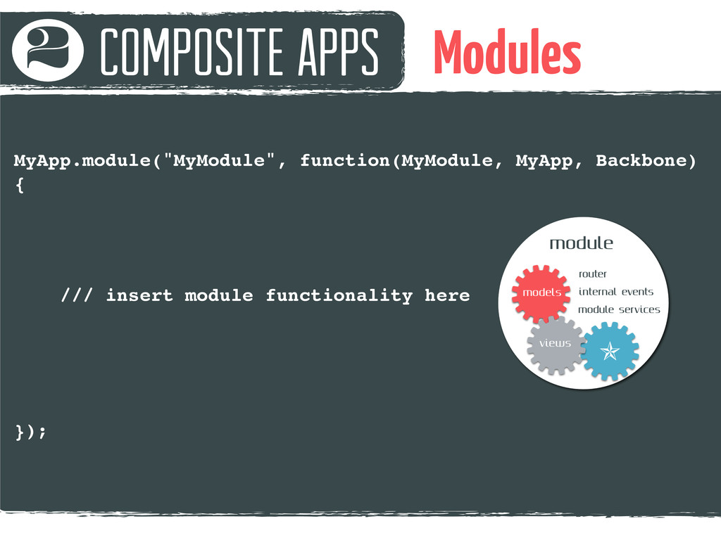 "Composite Apps 2 Modules MyApp.module(""MyModule..."