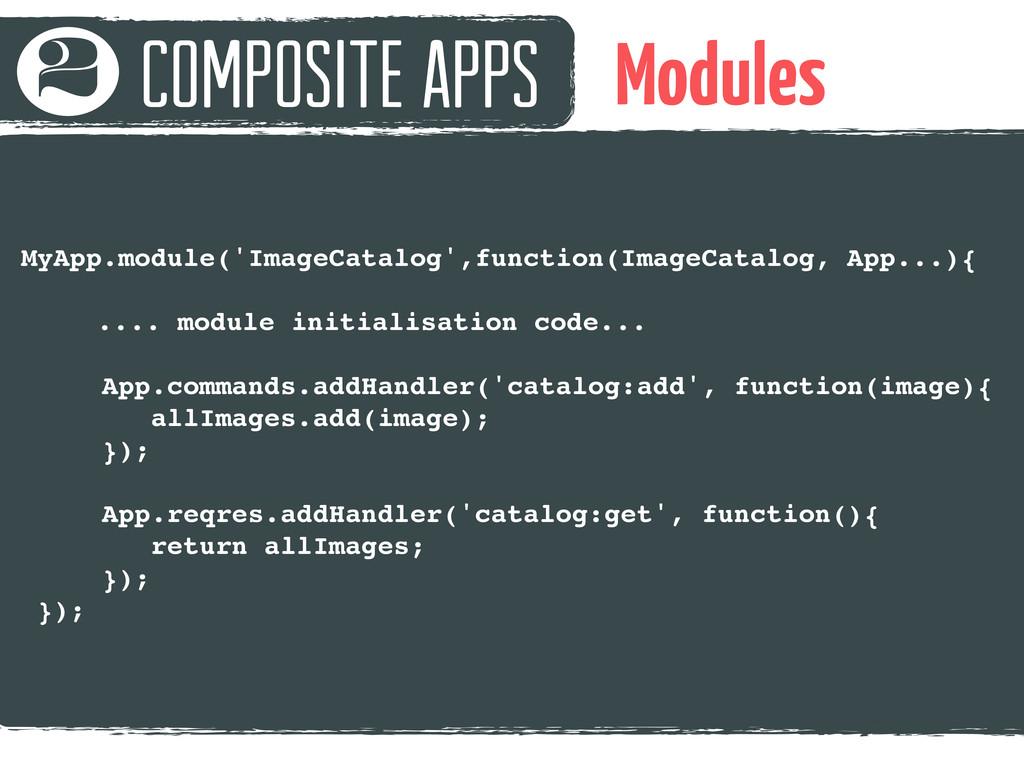 Composite Apps 2 Modules MyApp.module('ImageCat...