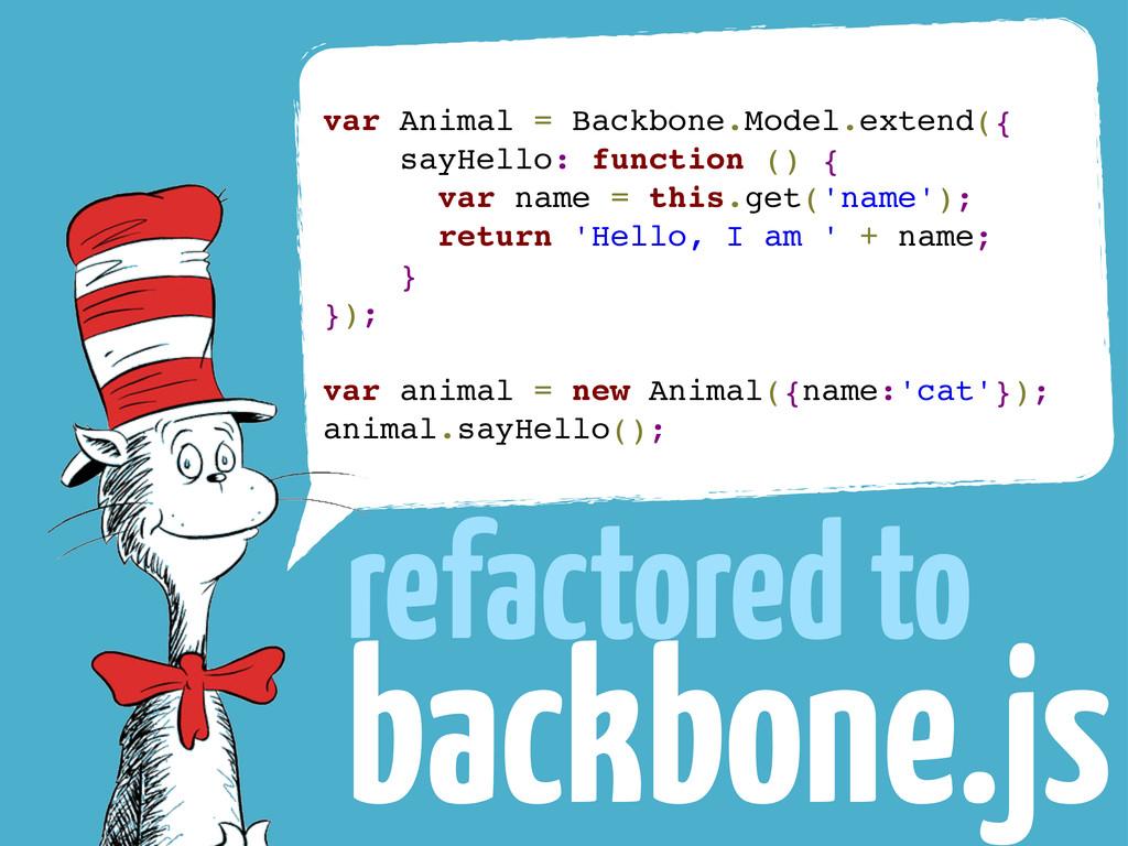 backbone.js var Animal = Backbone.Model.extend(...