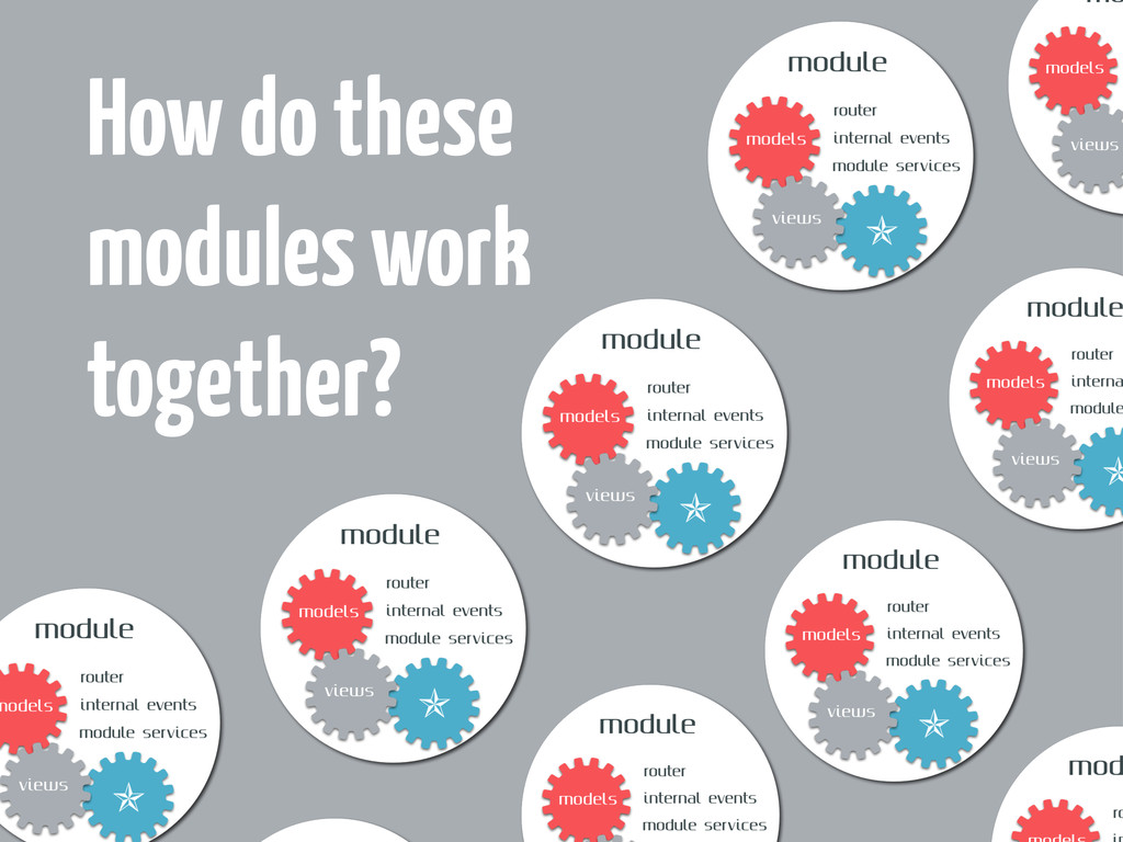⬌ How do these modules work together?